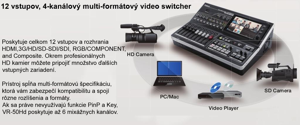 5db617ac1 ... HDMI výstupu pre HD nahrávanie prístroj poskytuje aj USB 3.0 a 2.0  výstup na pripojenie k počítaču pre live streaming a nahrávanie.